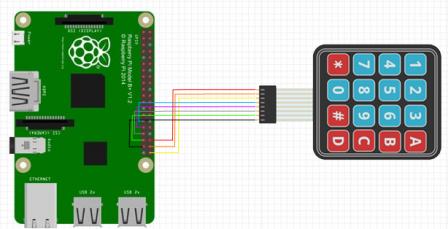 Pi_Keypad_Wiring.png