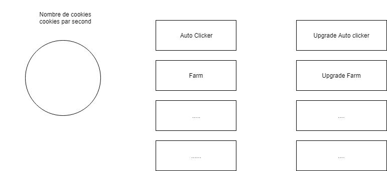 schema projet