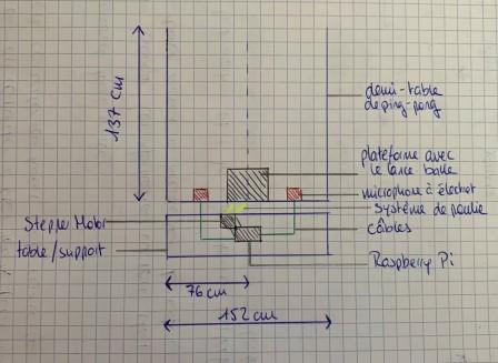Figure 1, schéma du montage.jpg, fév. 2020
